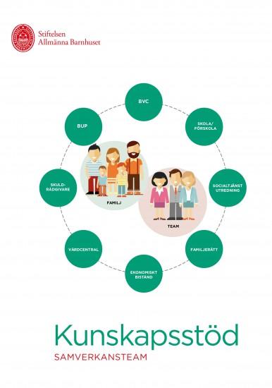 kunskapsstood_samverkansteam